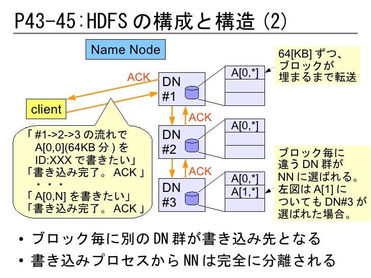 P43-45:HDFS の構成と構造 (2)             Name Node                       64[KB] ずつ、                                             ...