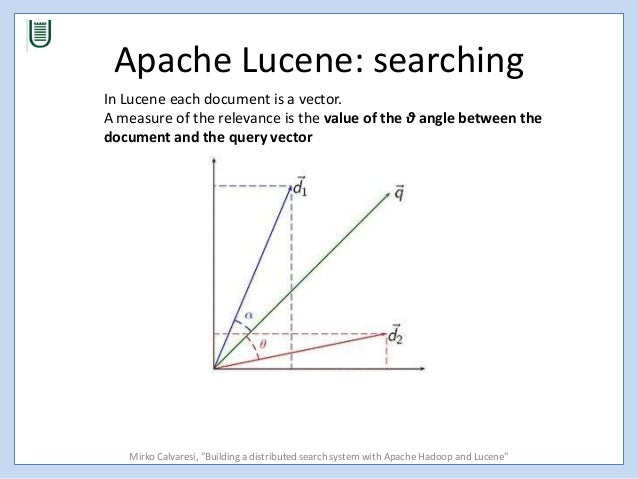 Distributed Lucene : A distributed free text index for Hadoop