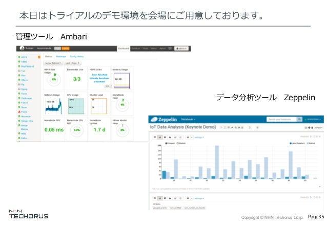 Copyright © NHN Techorus Corp. Page35 本日はトライアルのデモ環境を会場にご用意しております。 管理ツール Ambari データ分析ツール Zeppelin