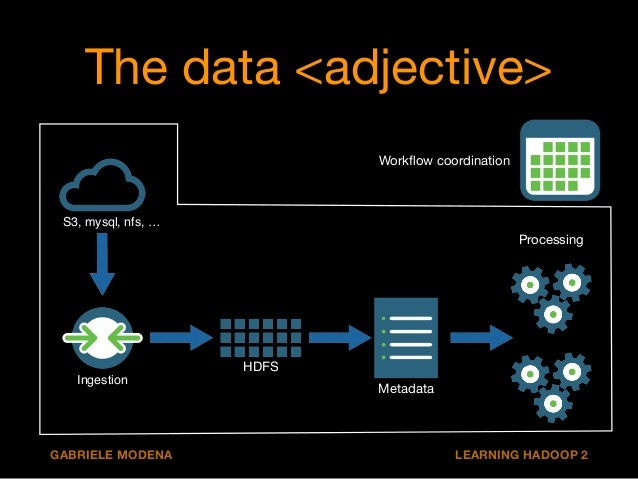 Analytics on Hadoop 2  Batch & interactive!  Datawarehousing & computing!  Dataset size and velocity!  Integrations with e...