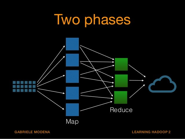 Two phases  Map  Reduce  GABRIELE MODENA LEARNING HADOOP 2