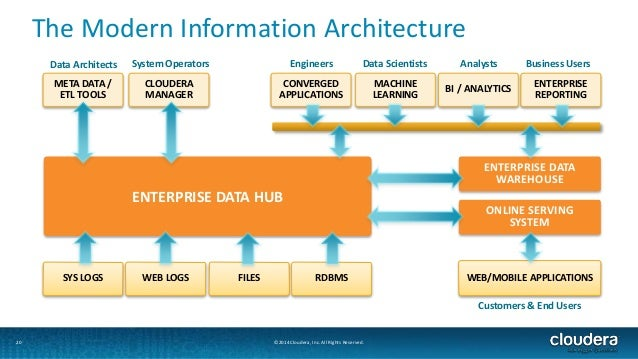 Data Warehouse Augmentation Part 2 Use Big Technologies As