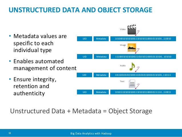 UNSTRUCTURED DATA AND OBJECT STORAGE  • Metadata values are  specific to each  individual type  • Enables automated  manag...