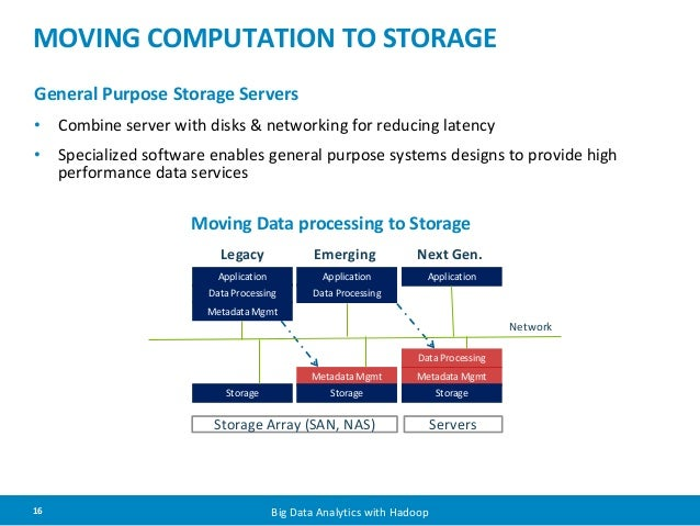 MOVING COMPUTATION TO STORAGE  General Purpose Storage Servers  • Combine server with disks & networking for reducing late...