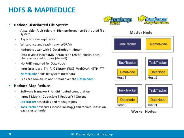 HDFS & MAPREDUCE  • Hadoop Distributed File System  - A scalable, Fault tolerant, High performance distributed file  syste...