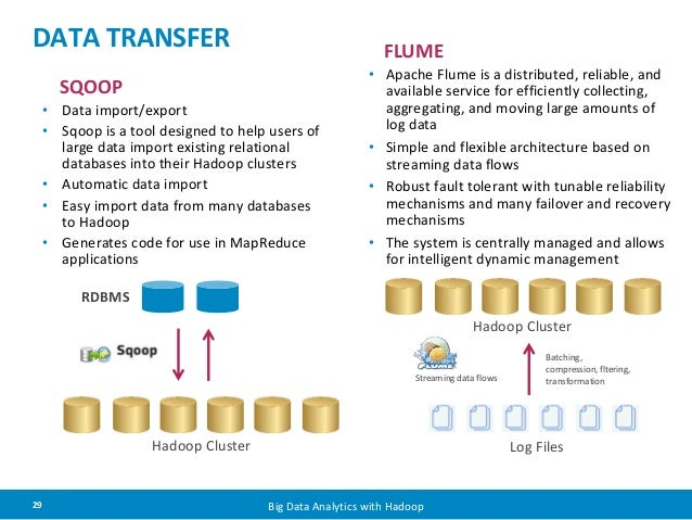 DATA TRANSFER  • Data import/export  • Sqoop is a tool designed to help users of  large data import existing relational  d...