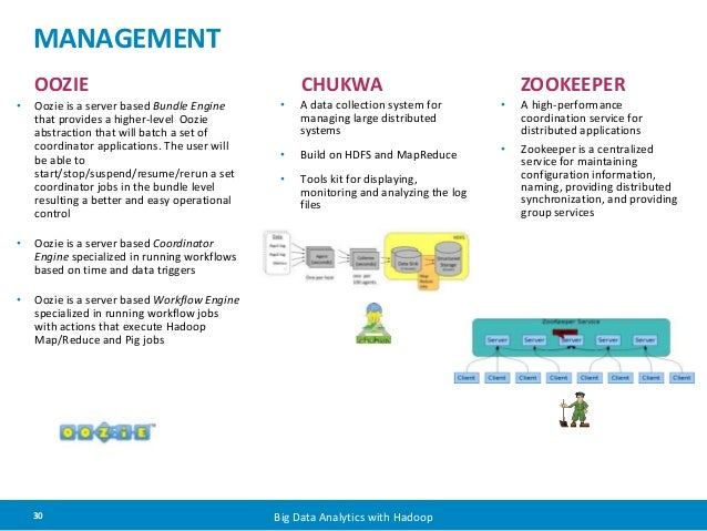 MANAGEMENT  OOZIE CHUKWA ZOOKEEPER  • Oozie is a server based Bundle Engine  that provides a higher-level Oozie  abstracti...
