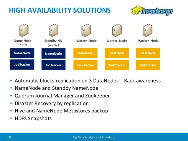 HIGH AVAILABILITY SOLUTIONS  NameNode  JobTracker  DataNode  TaskTracker  DataNode  TaskTracker  Standby NN  (standby)  • ...
