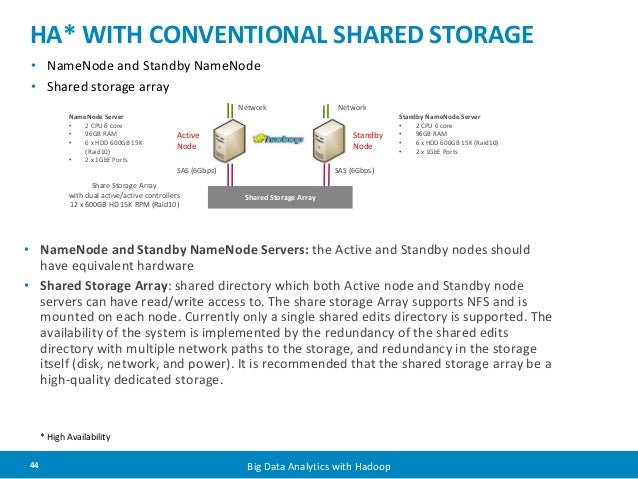 HA* WITH CONVENTIONAL SHARED STORAGE  • NameNode and Standby NameNode  • Shared storage array  Network Network  Standby  N...