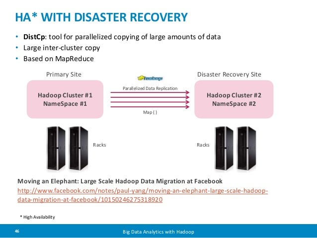 HA* WITH DISASTER RECOVERY  • DistCp: tool for parallelized copying of large amounts of data  • Large inter-cluster copy  ...