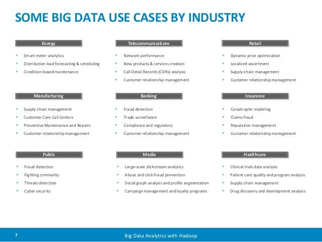 SOME BIG DATA USE CASES BY INDUSTRY  Energy   Smart meter analytics   Distribution load forecasting & scheduling   Cond...