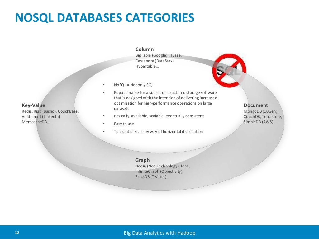 nosql databases Why nosql advantages of nosql databases over relational databases the reasons for businesses to adopt a nosql database environment over a relational database have almost everything to do with the following market drivers and technical requirements.