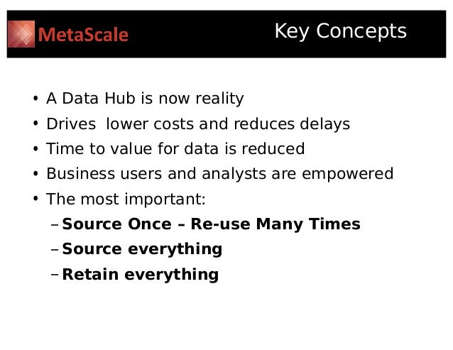 sears case study hadoop as an enterprise data hub. Black Bedroom Furniture Sets. Home Design Ideas