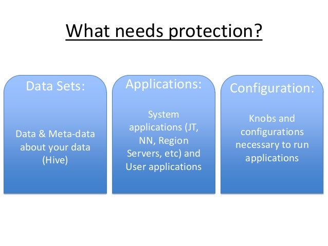 Hadoop Backup and Disaster Recovery Slide 3