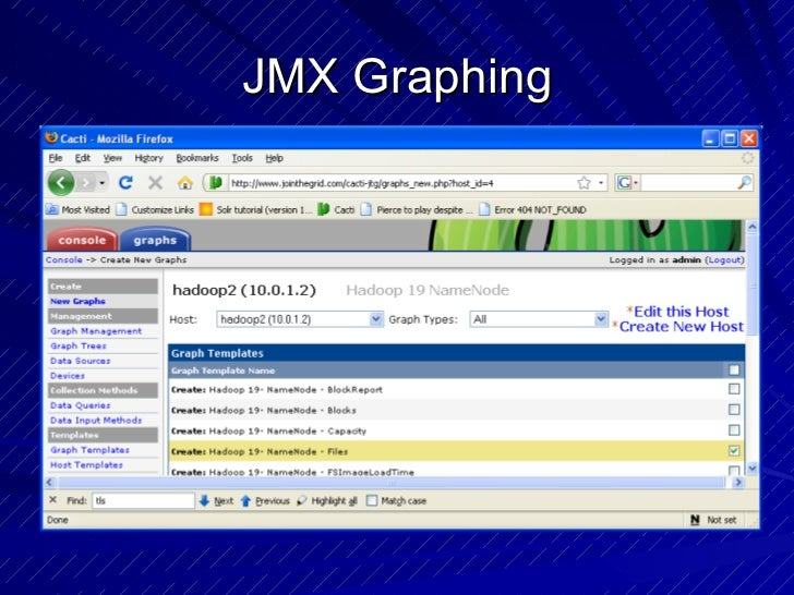 JMX Graphing