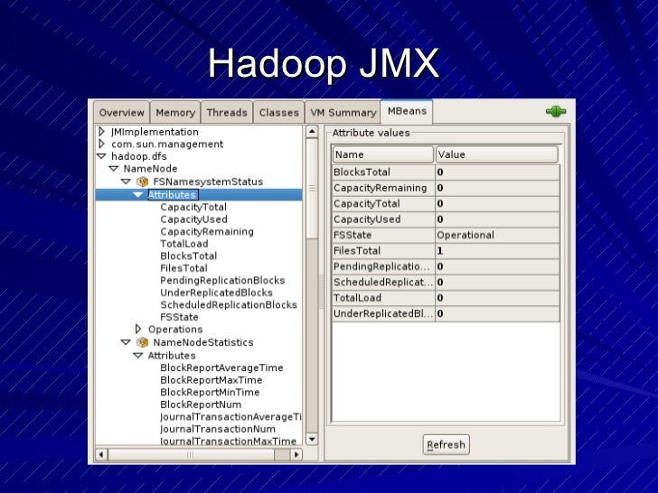 Hadoop JMX