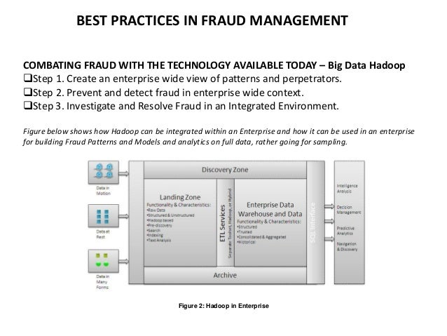 big data fraud detection pdf