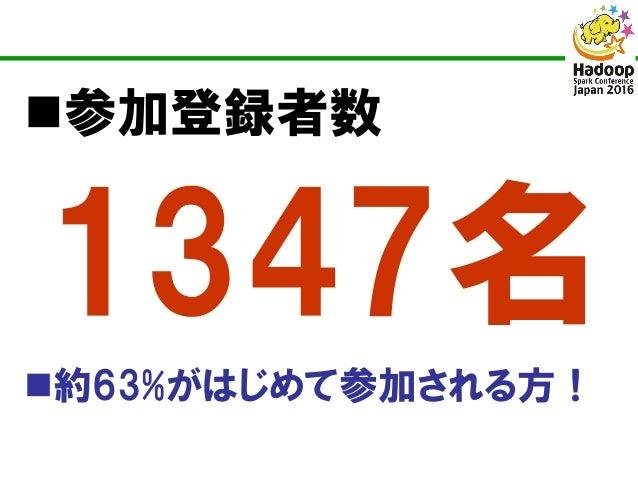 参加登録者数 1347名 約63%がはじめて参加される方!