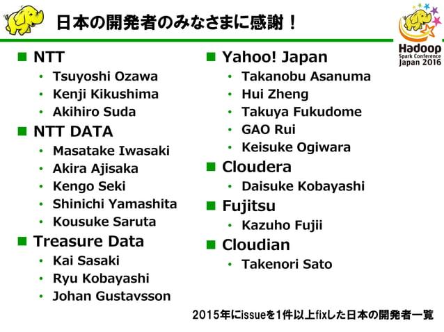 日本の開発者のみなさまに感謝!  NTT • Tsuyoshi Ozawa • Kenji Kikushima • Akihiro Suda  NTT DATA • Masatake Iwasaki • Akira Ajisaka • Ke...