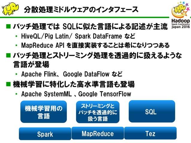 分散処理ミドルウェアのインタフェース  バッチ処理では SQLに似た言語による記述が主流 • HiveQL/Pig Latin/ Spark DataFrame など • MapReduce API を直接実装することは希になりつつある  ...