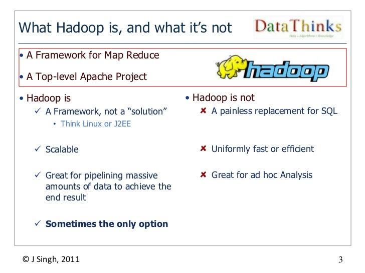 The Hadoop Ecosystem Slide 3