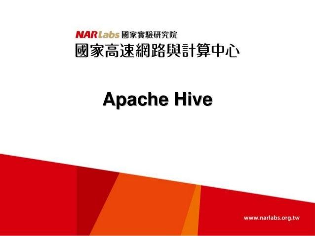 Hadoop hive
