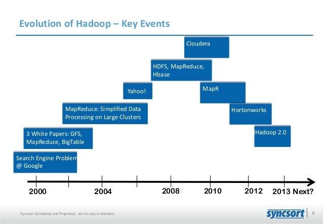 Hadoop Is Happening