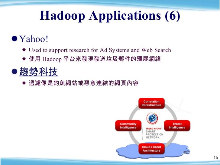 Hadoop Applications (6) <ul><li>Yahoo! </li></ul><ul><ul><li>Used to support research for Ad Systems and Web Search  </li>...