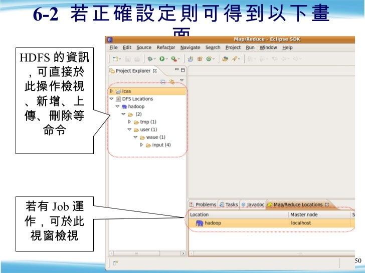 6-2  若正確設定則可得到以下畫面 HDFS 的資訊,可直接於此操作檢視、新增、上傳、刪除等命令 若有 Job 運作,可於此視窗檢視