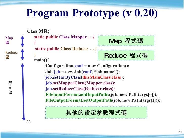 <ul><li>Class  MR { </li></ul><ul><li>static public  Class Mapper   … {  </li></ul><ul><li>} </li></ul><ul><li>  static pu...