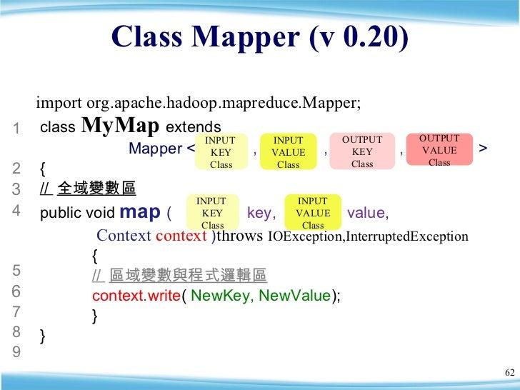 Class Mapper (v 0.20) class  MyMap   extends    Mapper <   ,  ,  ,  >  { //  全域變數區 public void  map  (  key,  value ,    C...