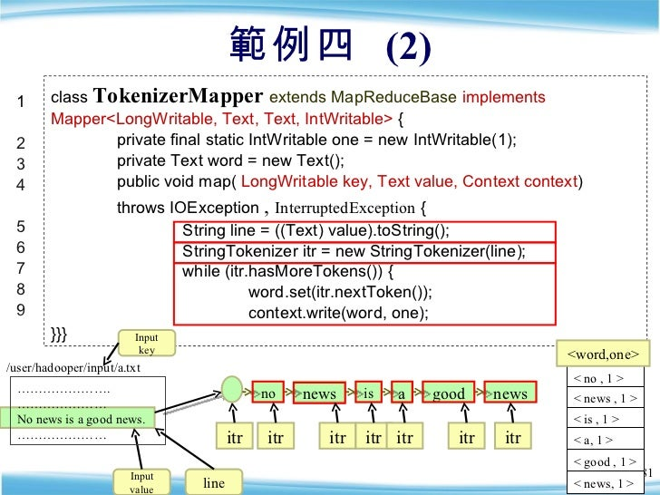 範例四  (2) class  TokenizerMapper   extends MapReduceBase   implements Mapper<LongWritable, Text, Text, IntWritable>  { priv...