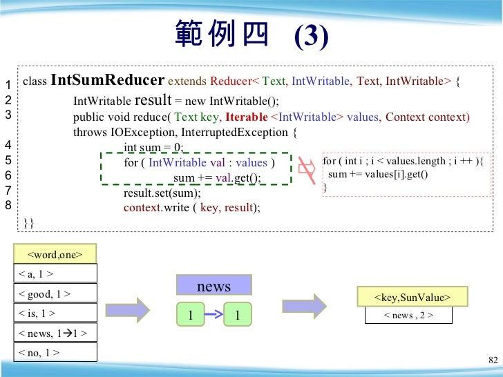 範例四  (3) class  IntSumReducer   extends  Reducer<  Text ,  IntWritable ,  Text, IntWritable >  { IntWritable  result  = ne...