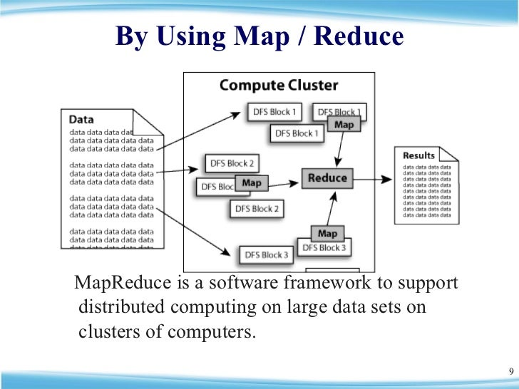 By Using Map / Reduce <ul><li>MapReduce is a software framework to support distributed computing on large data sets on clu...