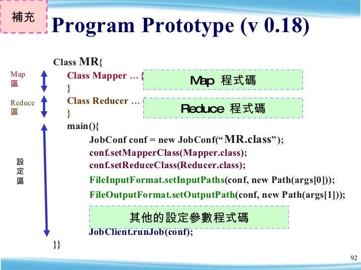 <ul><li>Class  MR { </li></ul><ul><li>Class Mapper  … {  </li></ul><ul><li>} </li></ul><ul><li>Class Reducer  … {  </li></...