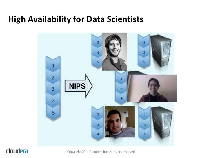 High Availability for Data Scientists                 NIPS                Copyright 2011 Cloudera Inc. All rights reserved