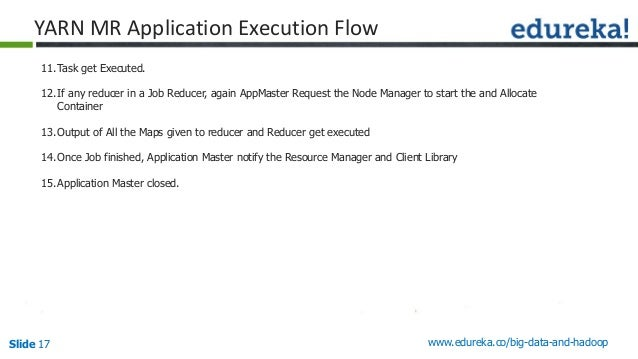 Slide 17 www.edureka.co/big-data-and-hadoop YARN MR Application Execution Flow 11.Task get Executed. 12.If any reducer in ...