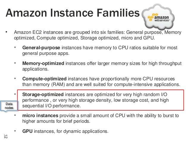 Amazon Instance Families •  Amazon EC2 instances are grouped into six families: General purpose, Memory optimized, Compute...