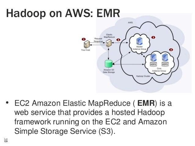 Hadoop on AWS: EMR  • EC2 Amazon Elastic MapReduce ( EMR) is a web service that provides a hosted Hadoop framework running...