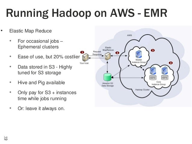 Running Hadoop on AWS - EMR •  Elastic Map Reduce  •  For occasional jobs – Ephemeral clusters  •  Ease of use, but 20% co...