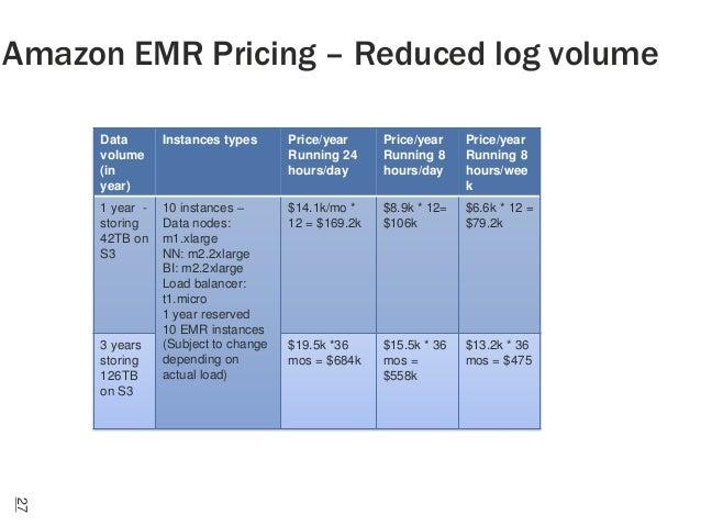 Amazon EMR Pricing – Reduced log volume Data volume (in year)  Instances types  Price/year Running 24 hours/day  Price/yea...