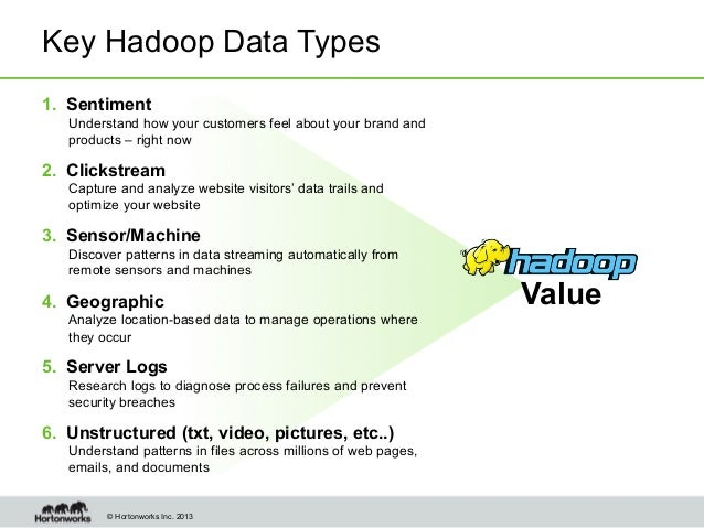 Hadoop past, present and future