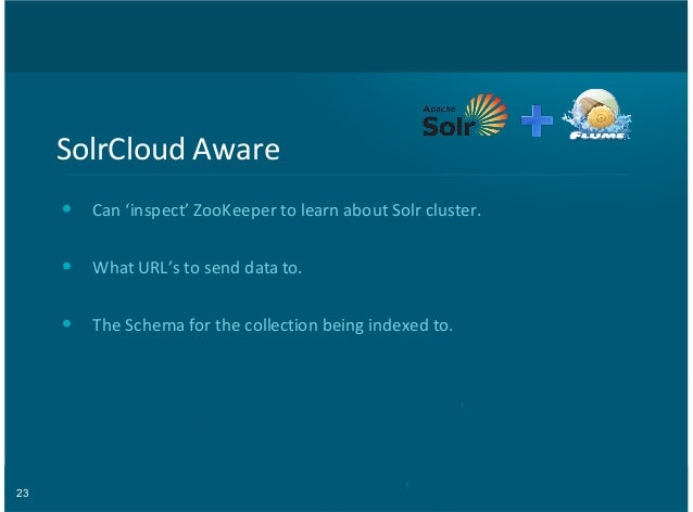 23 SolrCloud(Aware Can('inspect'(ZooKeeper(to(learn(about(Solr(cluster. What(URL's(to(send(data(to. The(Schema(for(the(col...