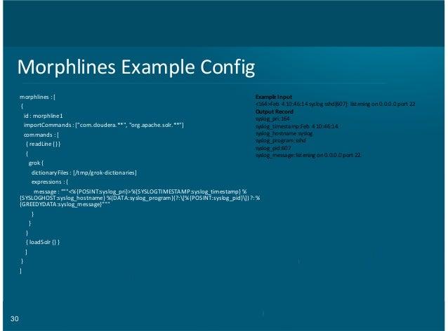 "30 Morphlines+Example+Config morphlines+:+[ +{ +++id+:+morphline1 +++importCommands+:+[""com.cloudera.**"",+""org.apache.solr..."