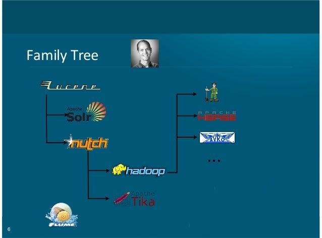 6 Family'Tree ...