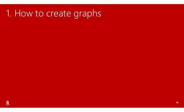 10 1. How to create graphs