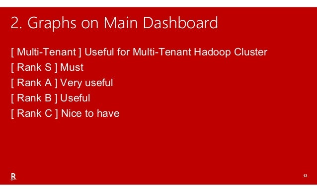 13 2. Graphs on Main Dashboard [ Multi-Tenant ] Useful for Multi-Tenant Hadoop Cluster [ Rank S ] Must [ Rank A ] Very use...