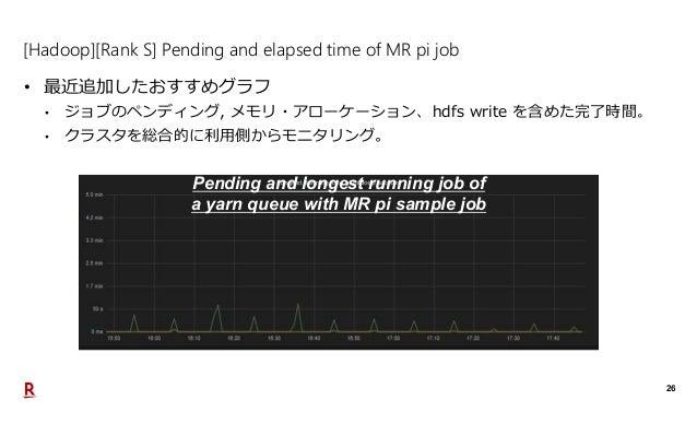26 [Hadoop][Rank S] Pending and elapsed time of MR pi job • 最近追加したおすすめグラフ • ジョブのペンディング, メモリ・アローケーション、hdfs write を含めた完了時間。 ...