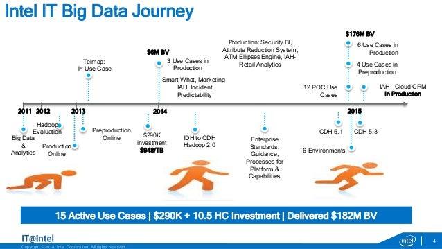 Evolution of Big Data at Intel - Crawl, Walk and Run Approach