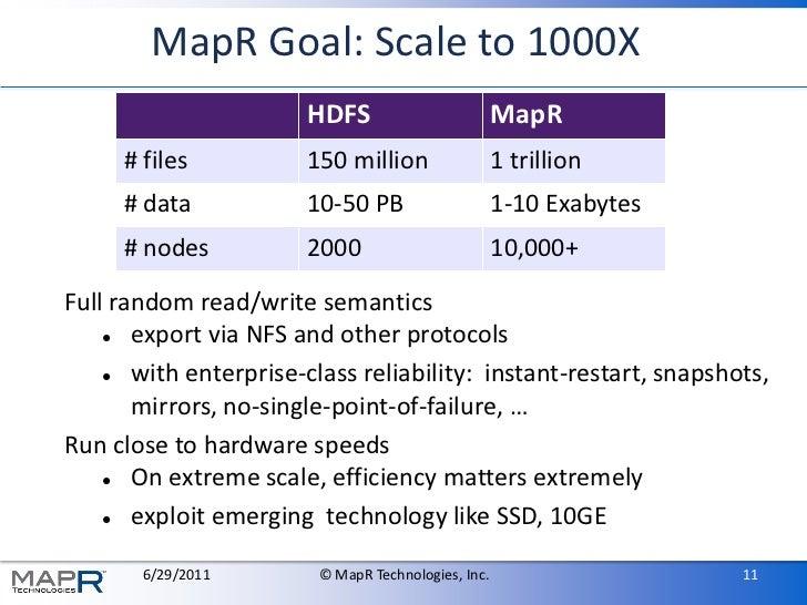 MapR Goal: Scale to 1000X                       HDFS                         MapR     # files           150 million       ...